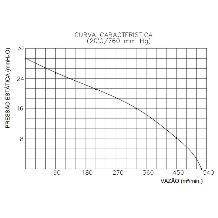 Exaustor Axial Ø100cm | EQ1000 T8 À Prova de Explosão - Qualitas