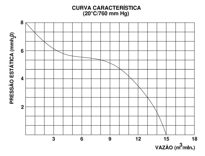 Exaustor Axial Ø25cm | EQ250 - Qualitas