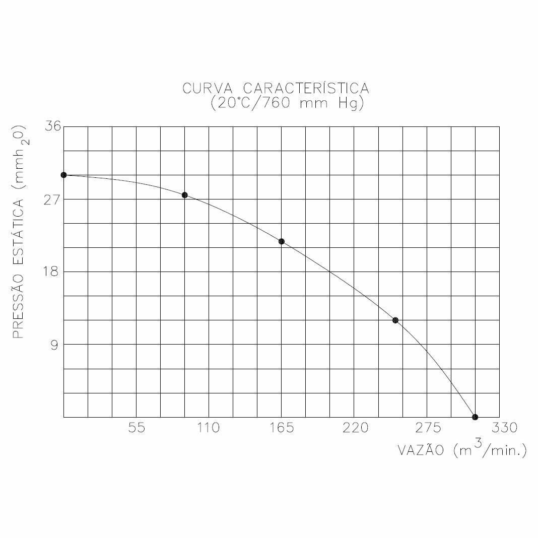 Exaustor Axial com Telhado Ø80cm | EQT800 T6 - Qualitas