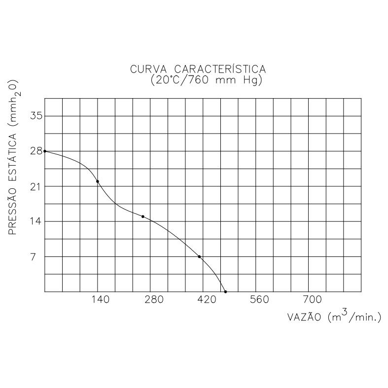 Exaustor de Transmissão Ø100cm | EQ1000TR - Qualitas