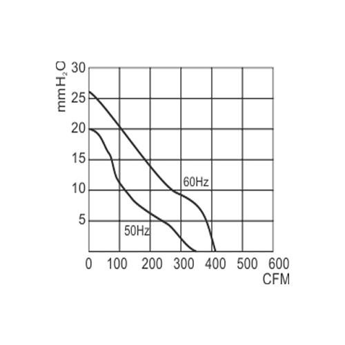 Miniventilador Axial Ø18cm | RT 180 - Nework