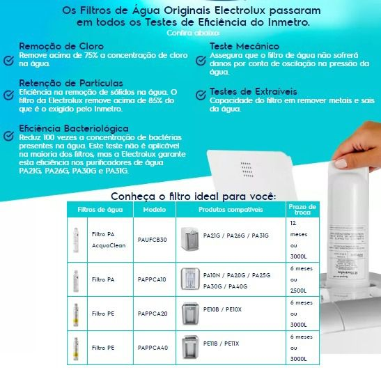 Filtro Refil para Purificador de Água Electrolux PA21G, PA26G e PA31G