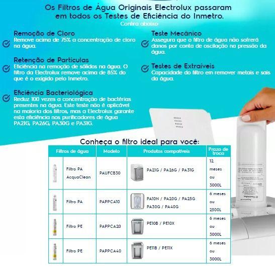 Filtro Refil para Purificador de Agua Electrolux PE10B/PE10x Original Kit 3 peças
