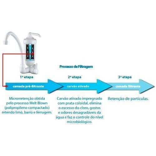 Filtro Refil RV-01 Para Purificador Acqua Bella e Vitale Lorenzetti Original - Kit 3 Peças + Frete Grátis