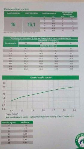Fita Gotejadora Amanco Drip - Irrigação - 1000 Metros