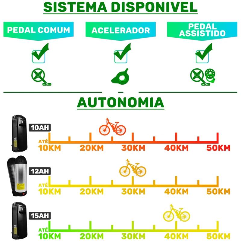 Bicicleta Elétrica Aro 29 AL. Bateria de Litio TecUltra - 500W