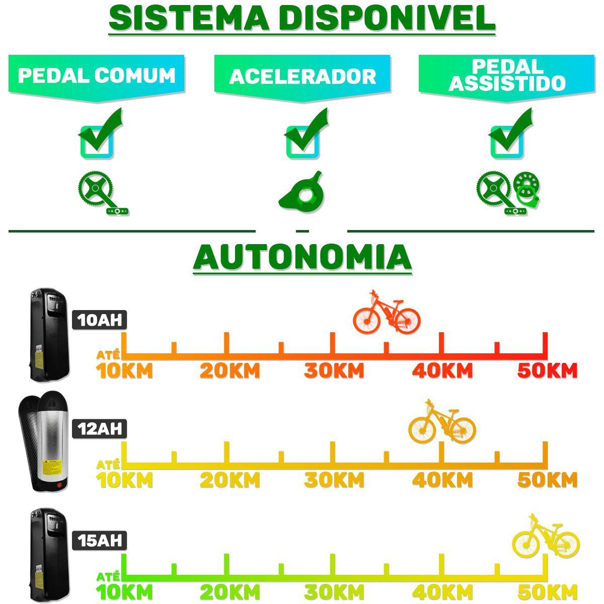 Bicicleta Elétrica Feminina Aro 29 Alumínio Bateria de Lítio TecFashion 2.0
