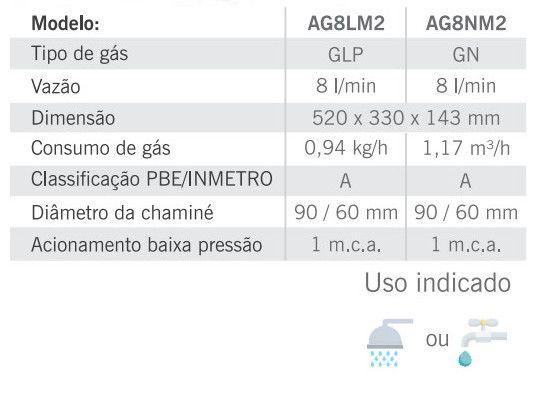 Aquecedor de Água a Gas .8L Integral Fluxo Balanceado