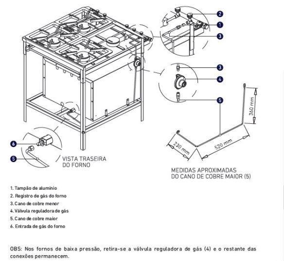 Fogão Industrial Inox GLP 6 Queimadores Duplos + Simples PMI-603N Progás