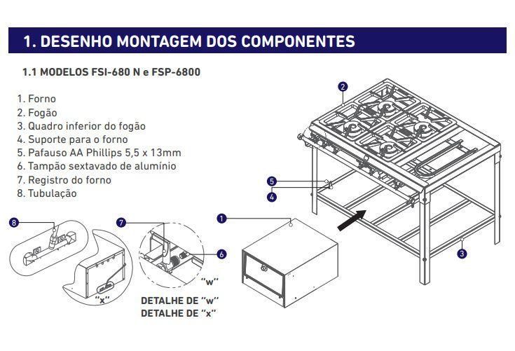 Forno Comercial Pintura Epóxi Gás GLP Alta Pressão FSIA-680N Progás
