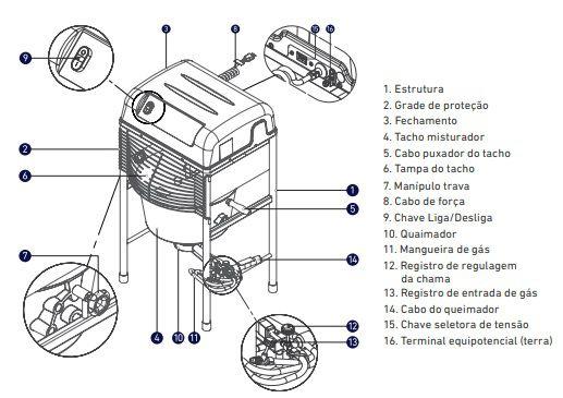 Misturador Elétrico De Massas 40 Litros 220V Gás GLP Tacho Alumínio The Mix PRMQ-40 Progás