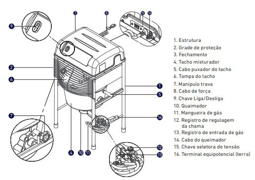 Misturador Elétrico De Massas 25 Litros 220V Gás GLP Tacho Inox The Mix PRMQI-25 Progás