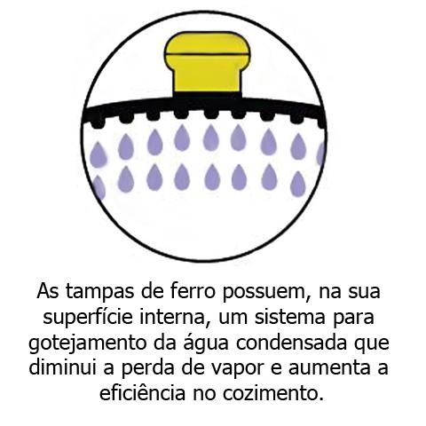 Caçarola Panela de Ferro Fundido Alça Ferro Cabo Madeira 1,7 L Panela Mineira Fumil