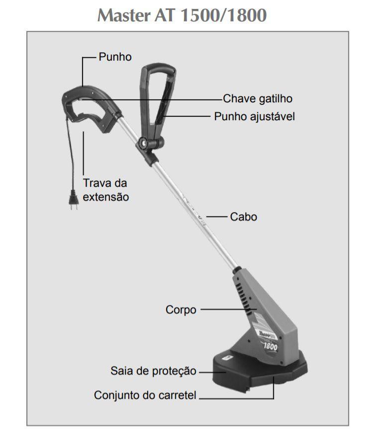 Cortador e Aparador de Grama Elétrico Master AT-1500 1500w Trapp 127v