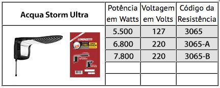 Ducha Chuveiro Acqua Wave Ultra Branco/Cromado Lorenzetti 220v 7800w