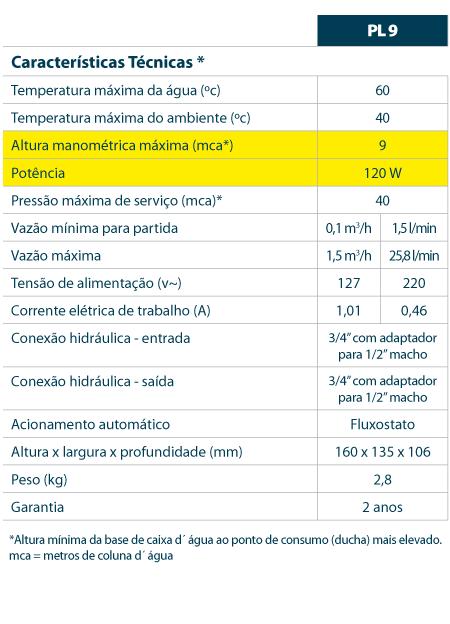 Pressurizador PL9 127v 120W Lorenzetti 9 mca