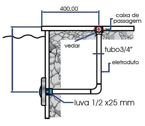 Kit Iluminação Piscina 6 Refletores Led Smd 18 Rgb + Comando