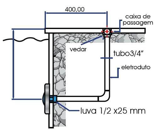 Kit Iluminação Piscina 6 Refletor Led Smd Mini Rgb + Comando