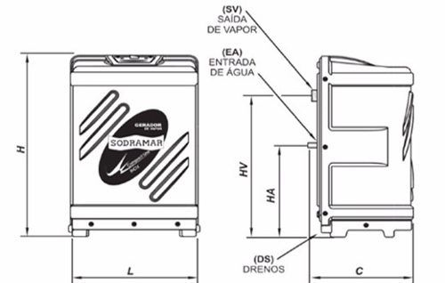 Gerador De Vapor Para Sauna Sodramar 6 Kw + Quadro Analógico + Kit De Instalação