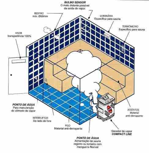 Gerador Vapor Sauna Sodramar 9 Kw + Quadro Digital + Kit Instalação e Luminária