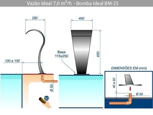 Kit Cascata Canyon Junior Em Aço Inox + Bomba Bm 25 1/4 Cv Sodramar