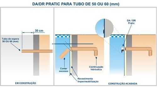 Kit 01 Dispositivo De Aspiração 2 Retorno 2 Dreno Anti Turbilhão e 1 Skimmer Boca Larga Sodramar