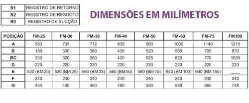 Kit Filtro Para Piscina Fm 36 + Bomba 1/3cv Bmc 33 Sodramar Até 40 M³