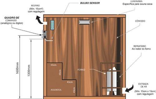 Forno Elétrico Sauna Seca Sodramar 6 Kw  + Quadro Digital