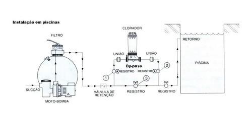 Kit Clorador Dosador De Automático Cloro + 20 Pastilha Para Piscina