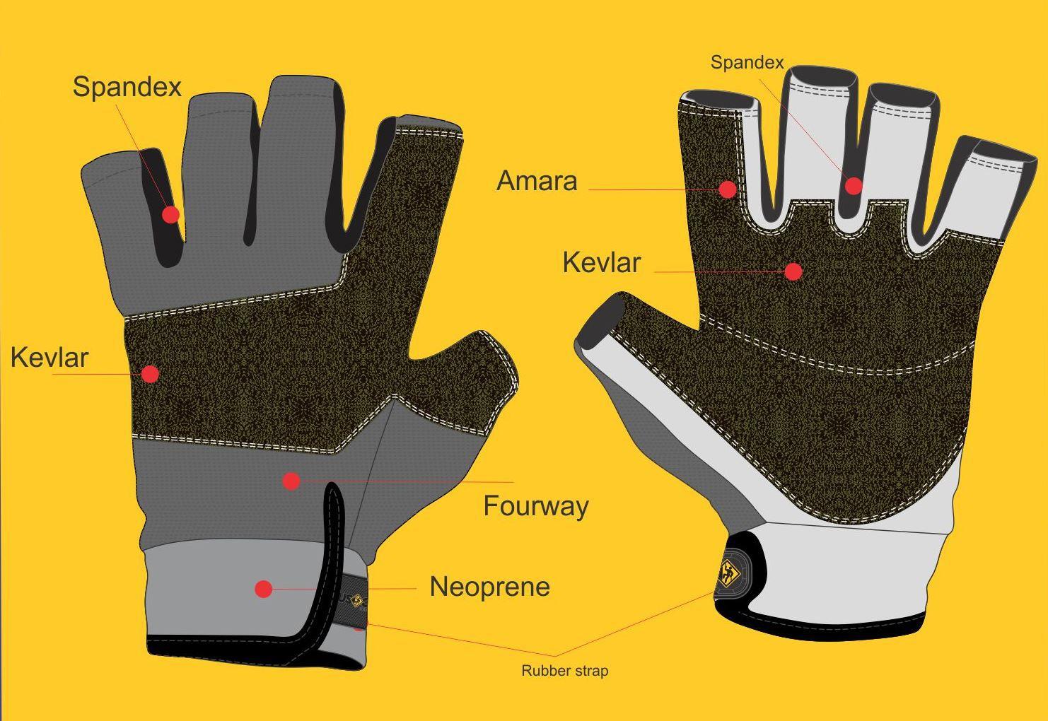 Luva Free Fingers USClimb Proteção Especial Kevlar em dedos CE EN
