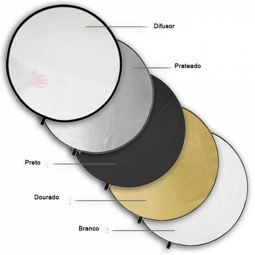 Rebatedor Circular Dobrável 5 Em 1 - 110 Cm - greika