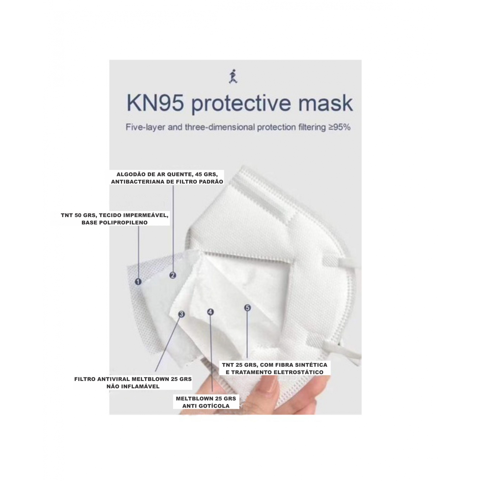 Máscara de Proteção Facial PFF2 KN95 com clip nasal - 10 unidades