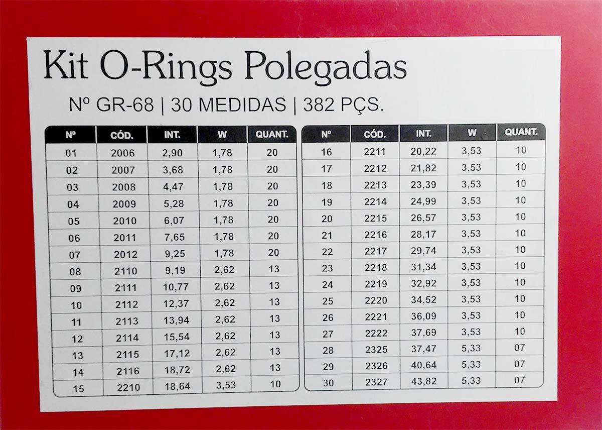 Kit Anel Vedação O-ring com 382 Anéis 30 Medidas Nitrilica