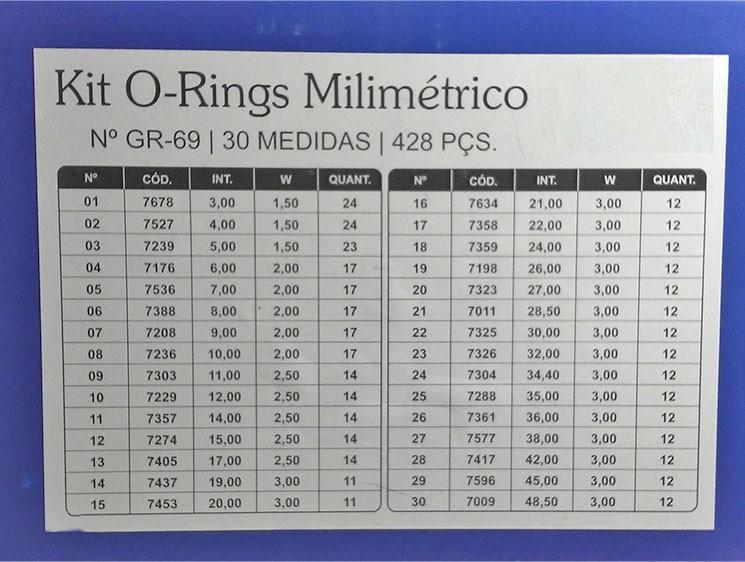 Kit Anel Vedação O-ring com 428 Anéis 30 Medidas Nitrilica