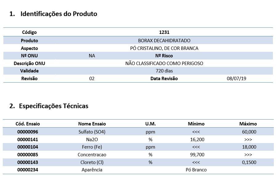 Borax Decahidratado - 5 Kg
