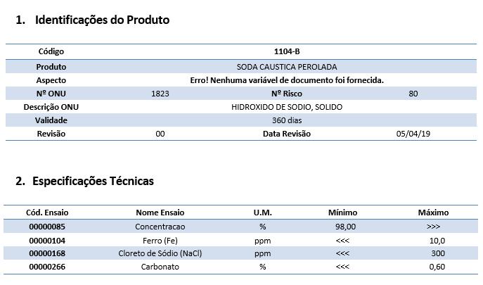 Soda Cáustica 99% - 25 Kg (Perolada)
