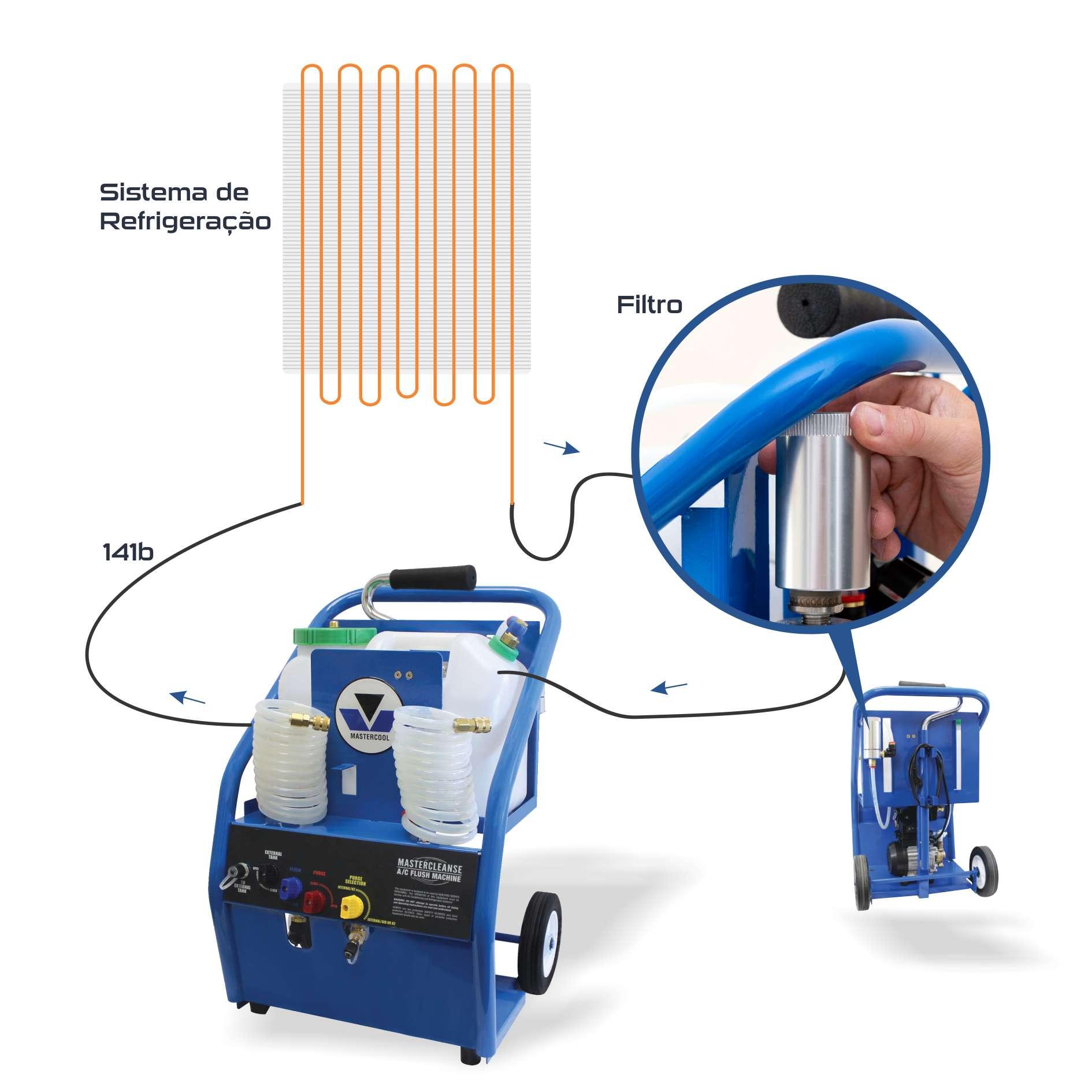Máquina para Limpeza de Sistemas de Refrigeração Mastercool 69900 220v Flush 141b 300w