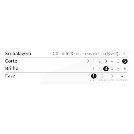 Sonax Cutmax Composto Polidor de Corte 400gr  - Loja Go Eco Wash