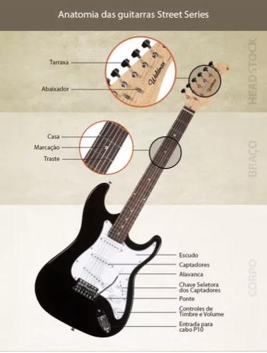 Guitarra Waldman  St111abk 3s Strato C/escudo Preto