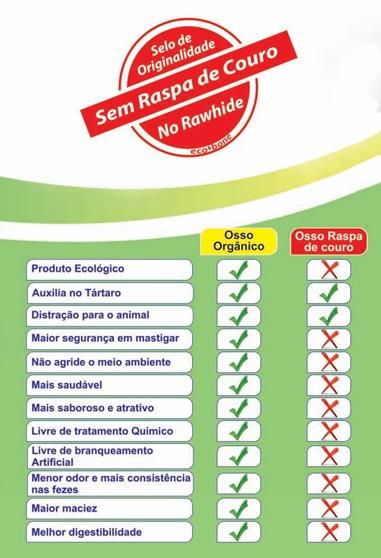 Ecobone - Osso Nó Natural Vegano 3/4 para Cães (1 kg)