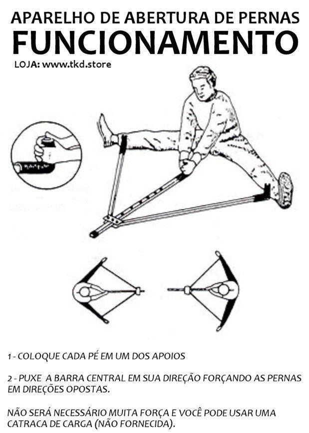 Aparelho de abertura de pernas (espacate) para Artes Marciais.