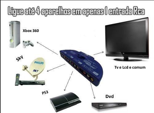 Chave Seletora Rca 3 X 1 Tv Ps3 Ps2 Xbox Wii Dvd Net Som