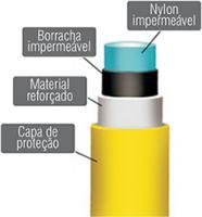 Kit Mangueiras 90cm | R22/R404/R134 cod. 80150.004 | SRA-90