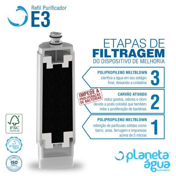 Refil E3 Compatível (Immaginare, FR600 Speciale, Expert, Exclusive) - Planeta Água