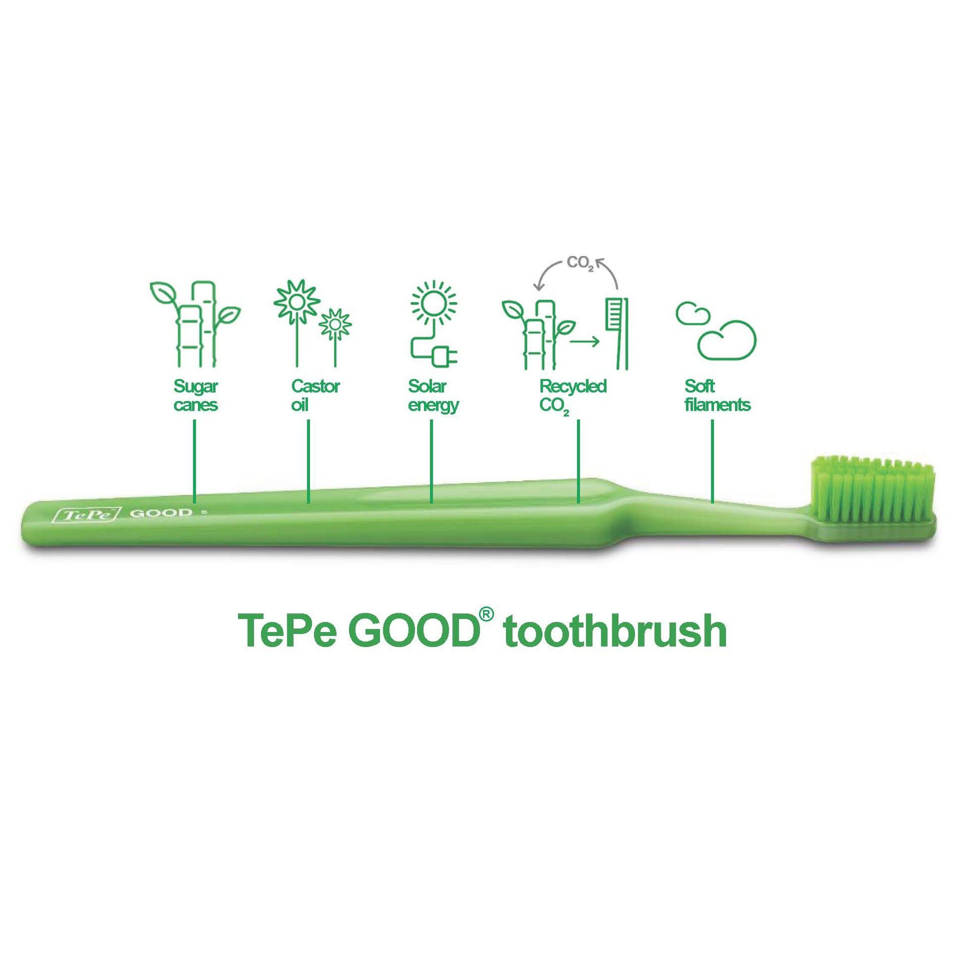 Escova Dental Tepe GOOD Compact - Soft (ecológica)