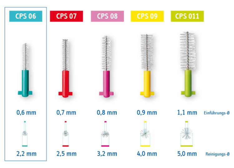 Escova Interdental Curaprox - CPS07 (Vermelha)
