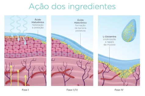 Oral Care Enxaguatório para Boca Seca - 250 ml