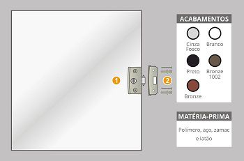 Kit 10 polímero para instalação de fechadura porta de correr blindex v/a branco