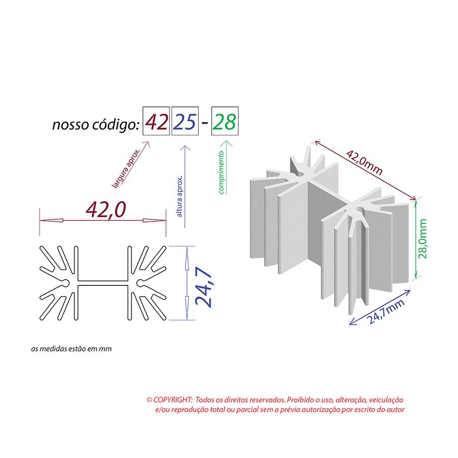 Dissipador de Calor RDD 4225-28