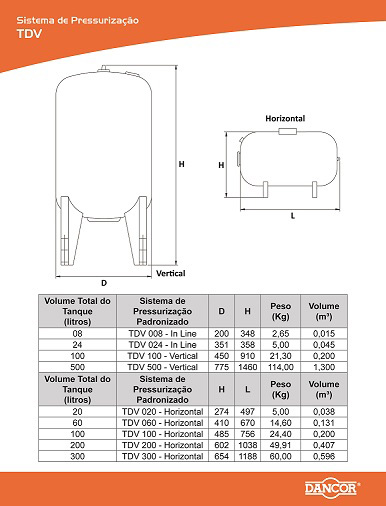 Conjunto de Pressão 1/2 CV Mono 220 V TDV-020-Horizontal - Dancor
